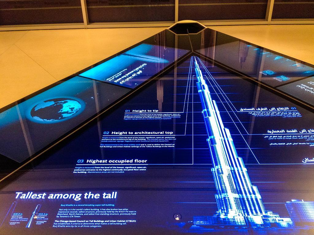 Daten und Fakten vom Burj Khalifa